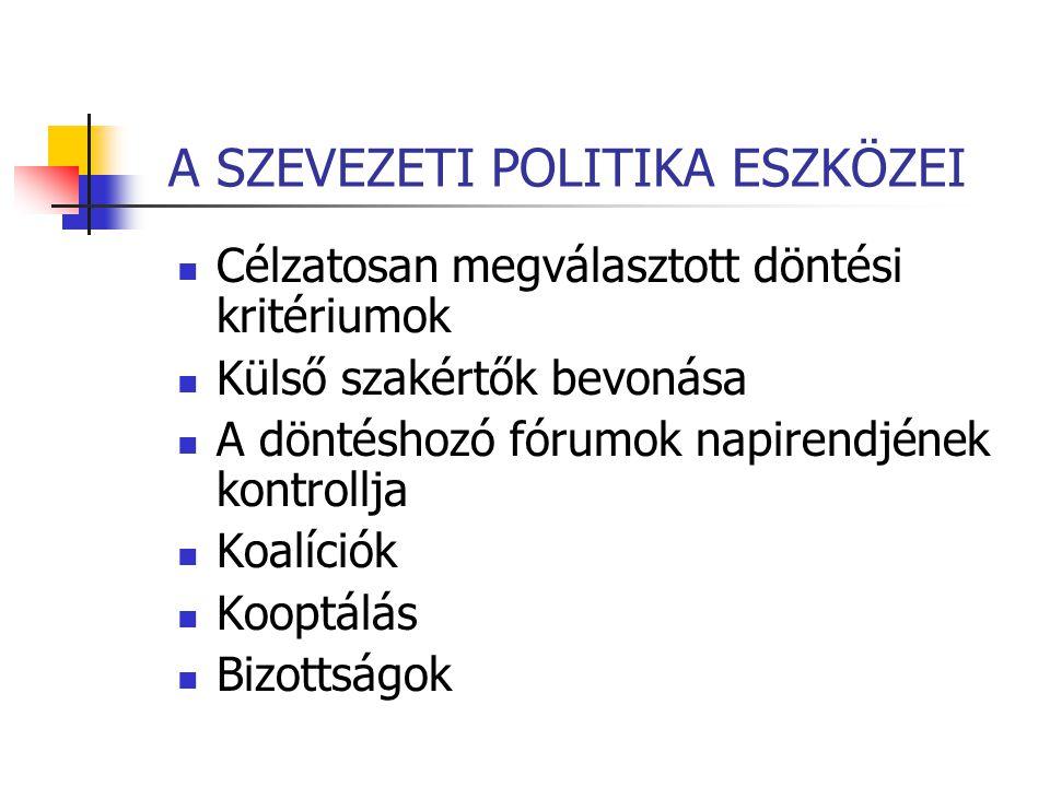A SZEVEZETI POLITIKA ESZKÖZEI
