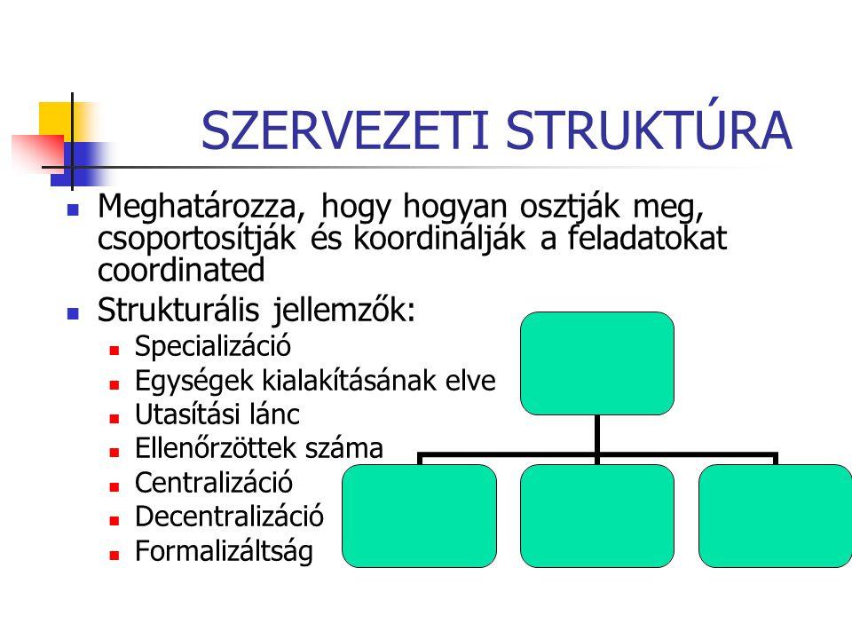 SZERVEZETI STRUKTÚRA Meghatározza, hogy hogyan osztják meg, csoportosítják és koordinálják a feladatokat coordinated.