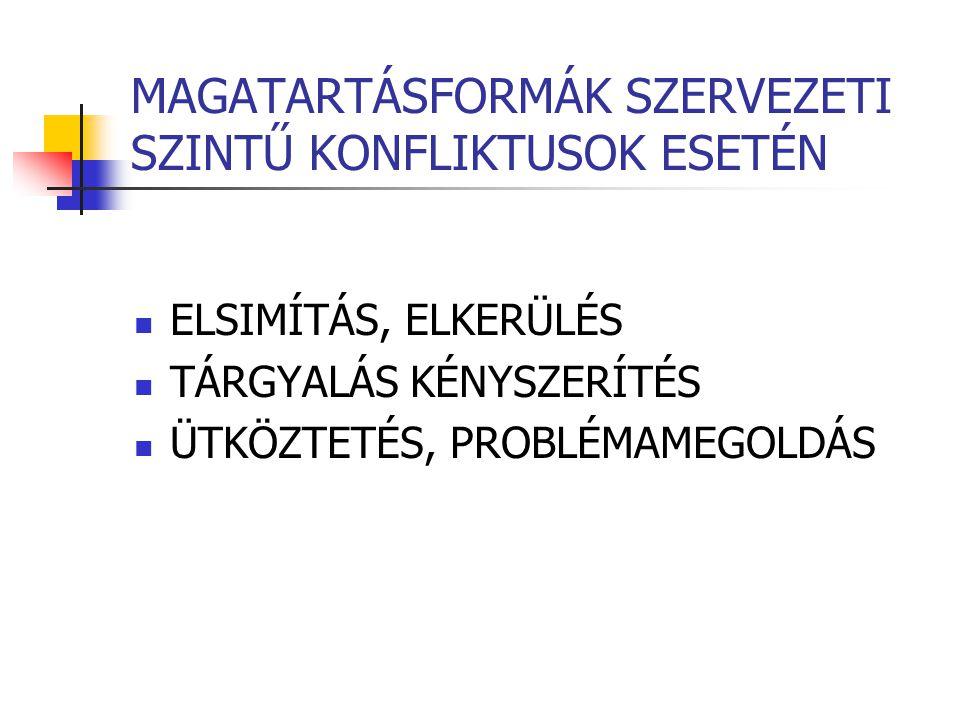 MAGATARTÁSFORMÁK SZERVEZETI SZINTŰ KONFLIKTUSOK ESETÉN
