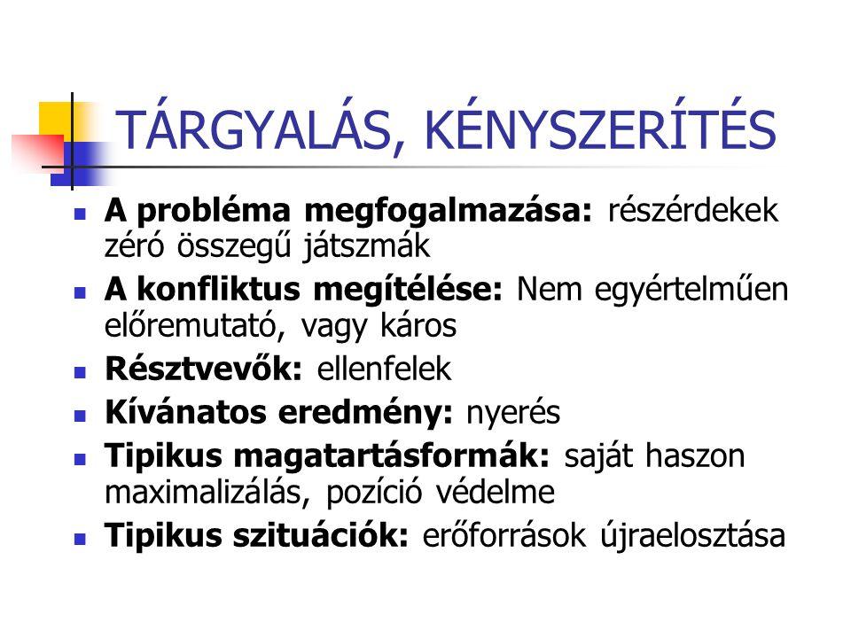 TÁRGYALÁS, KÉNYSZERÍTÉS