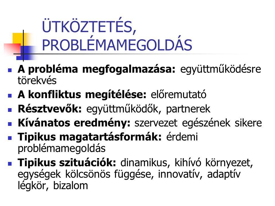 ÜTKÖZTETÉS, PROBLÉMAMEGOLDÁS