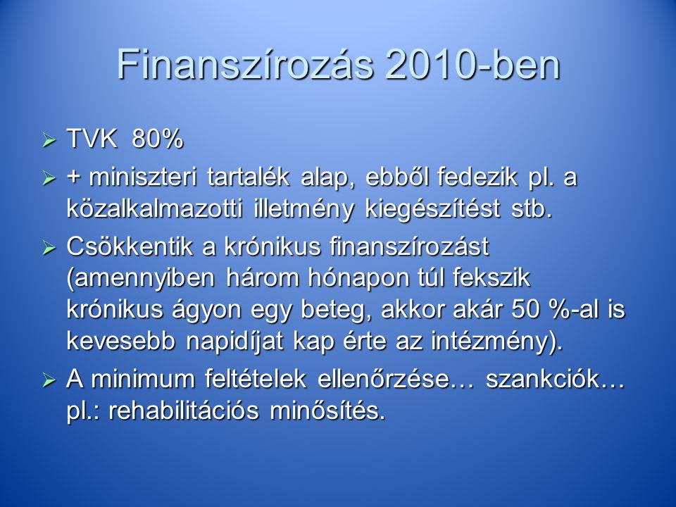 Finanszírozás 2010-ben TVK 80%