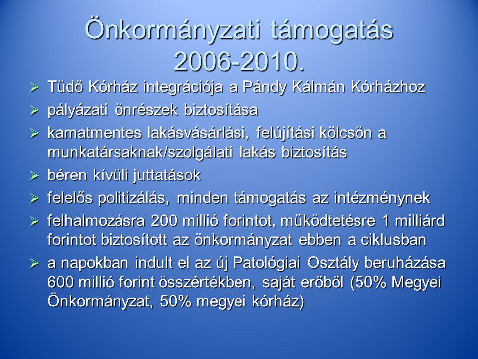 Önkormányzati támogatás 2006-2010.