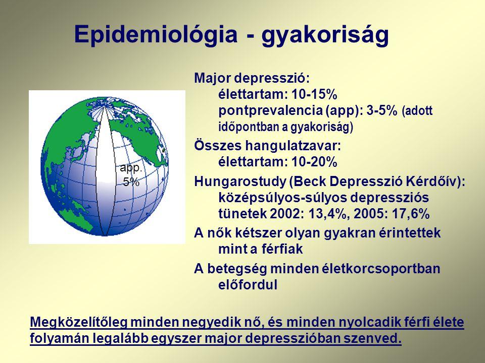 Epidemiológia - gyakoriság