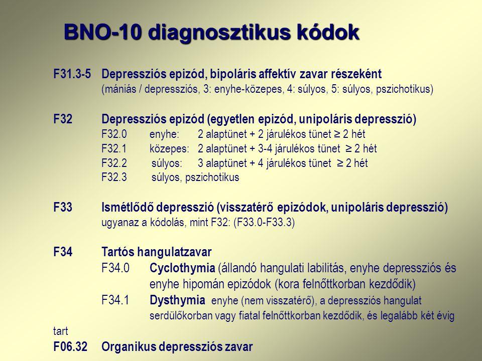BNO-10 diagnosztikus kódok