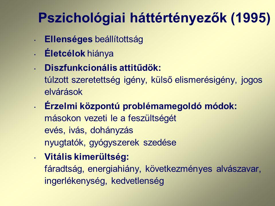 Pszichológiai háttértényezők (1995)
