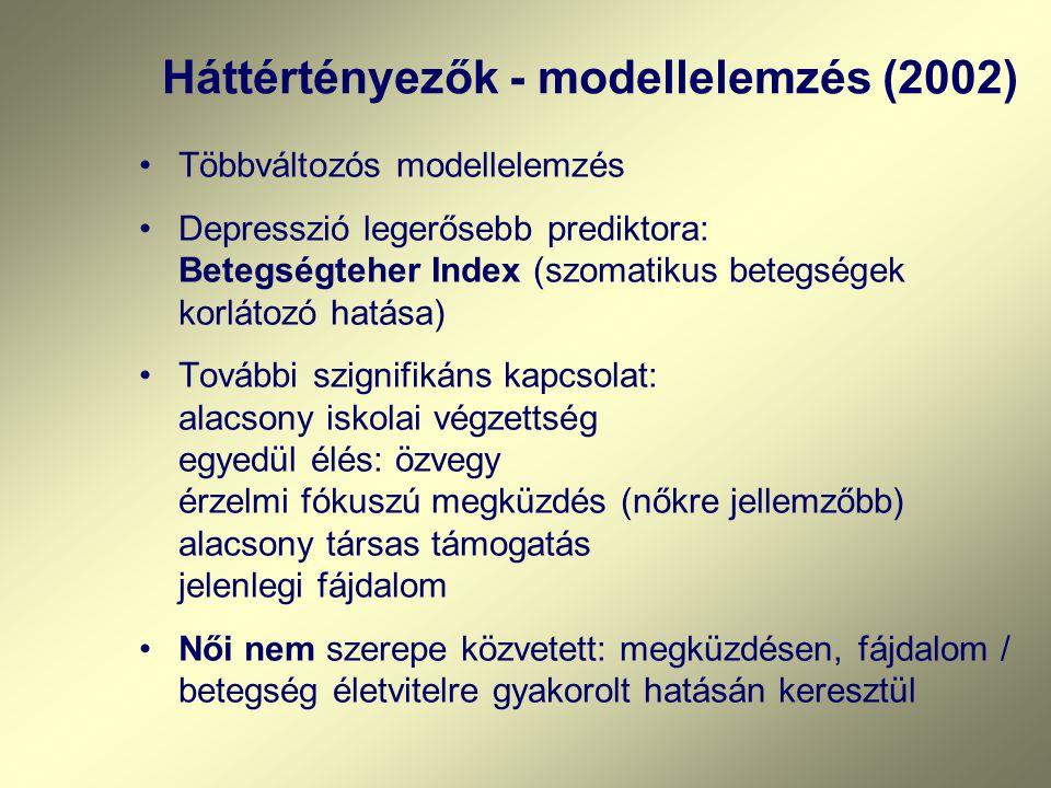 Háttértényezők - modellelemzés (2002)