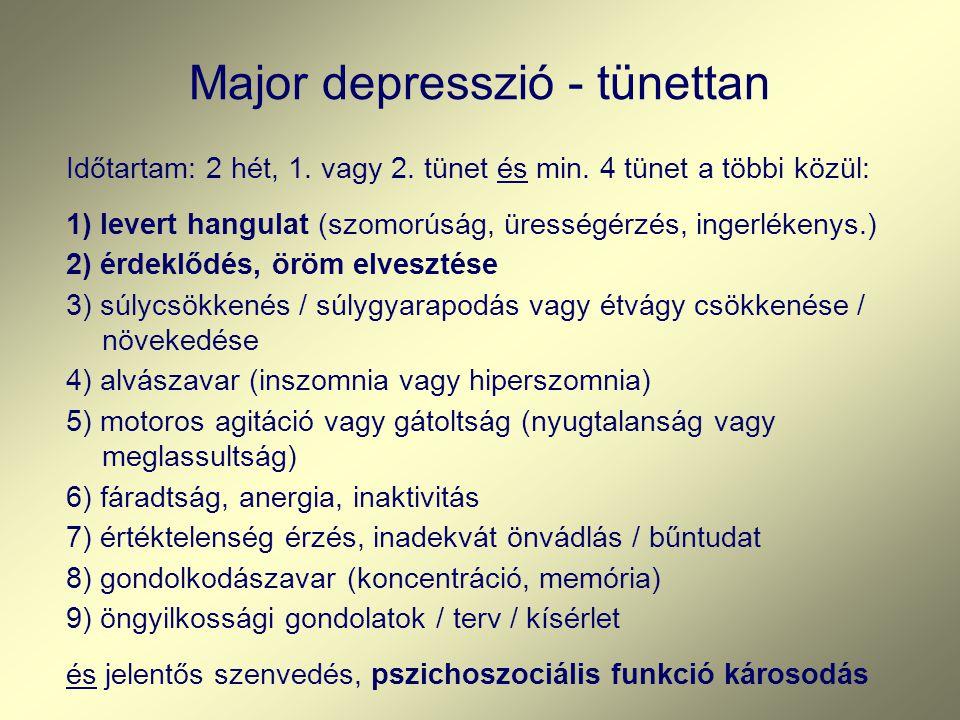 Major depresszió - tünettan