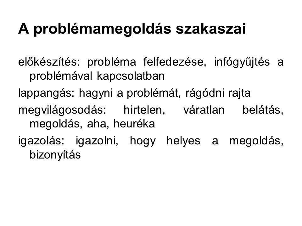 A problémamegoldás szakaszai