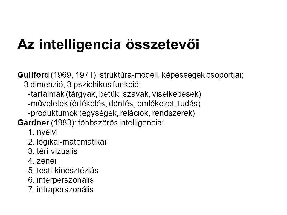 Az intelligencia összetevői