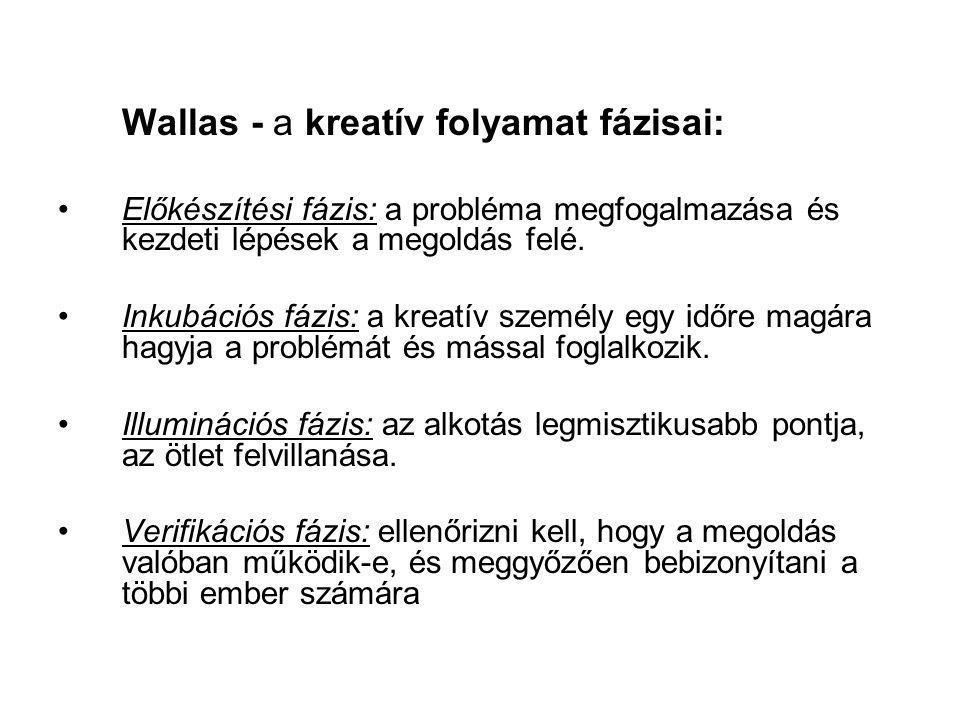 Wallas - a kreatív folyamat fázisai: