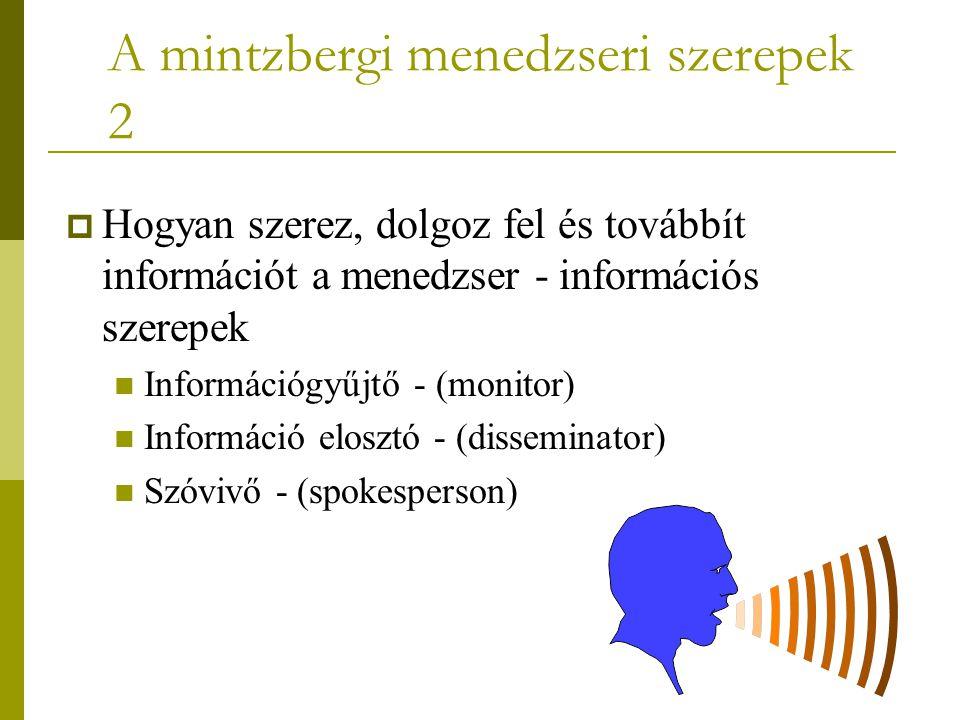 A mintzbergi menedzseri szerepek 2