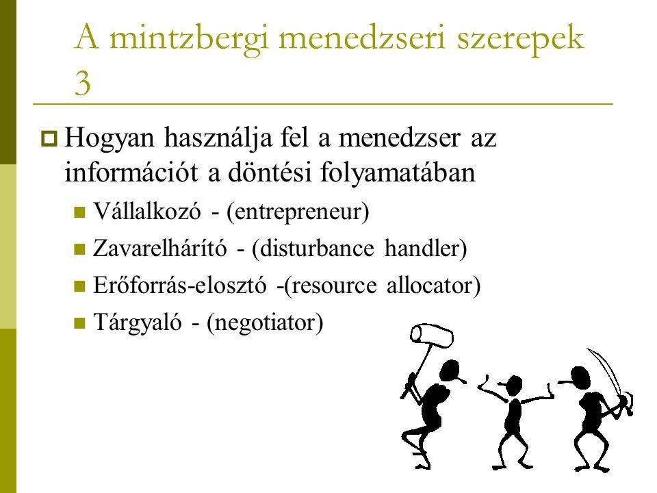 A mintzbergi menedzseri szerepek 3