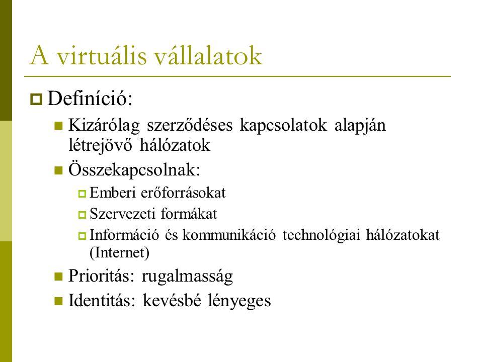 A virtuális vállalatok