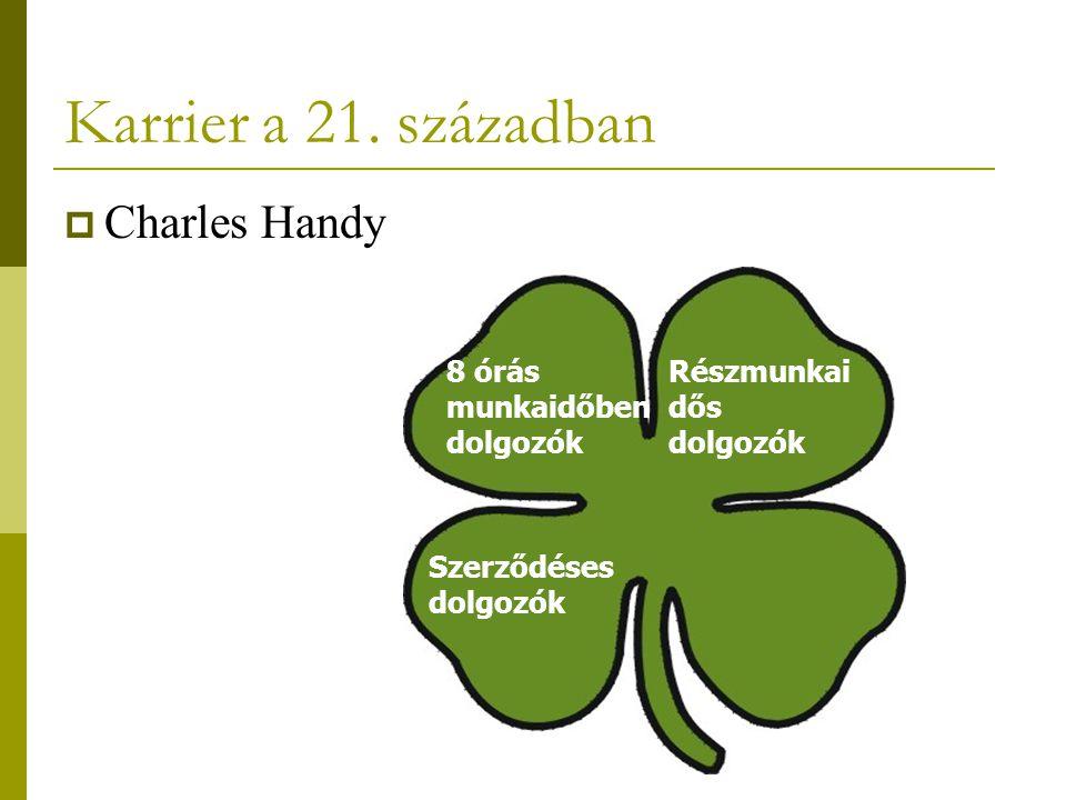 Karrier a 21. században Charles Handy 8 órás munkaidőben dolgozók