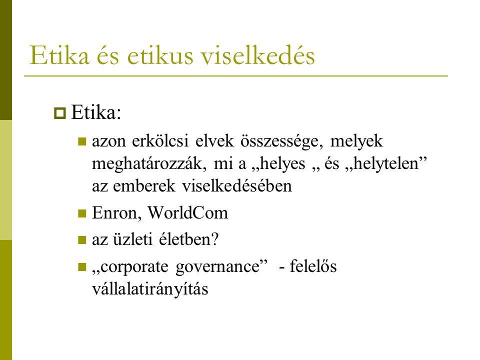 Etika és etikus viselkedés