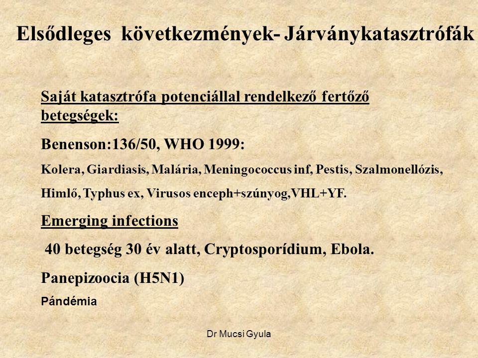 Elsődleges következmények- Járványkatasztrófák