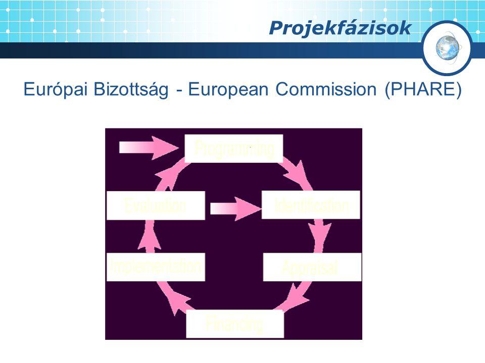 Európai Bizottság - European Commission (PHARE)