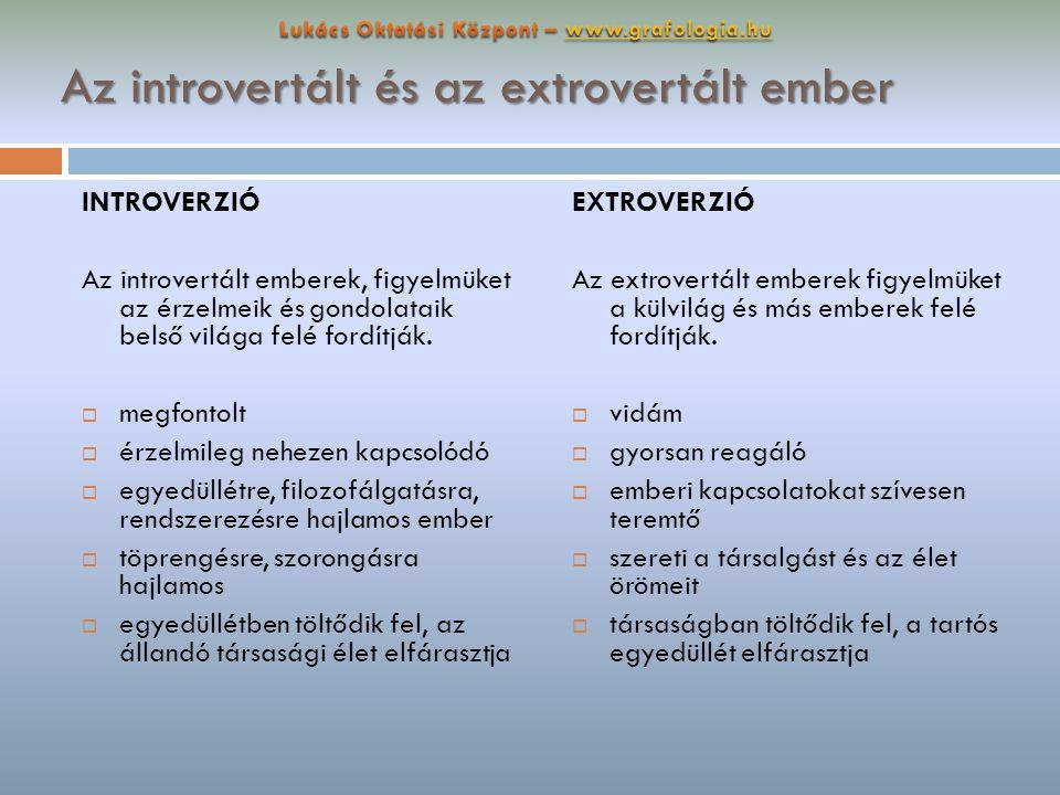 Az introvertált és az extrovertált ember