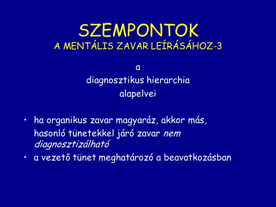 SZEMPONTOK A MENTÁLIS ZAVAR LEÍRÁSÁHOZ-3