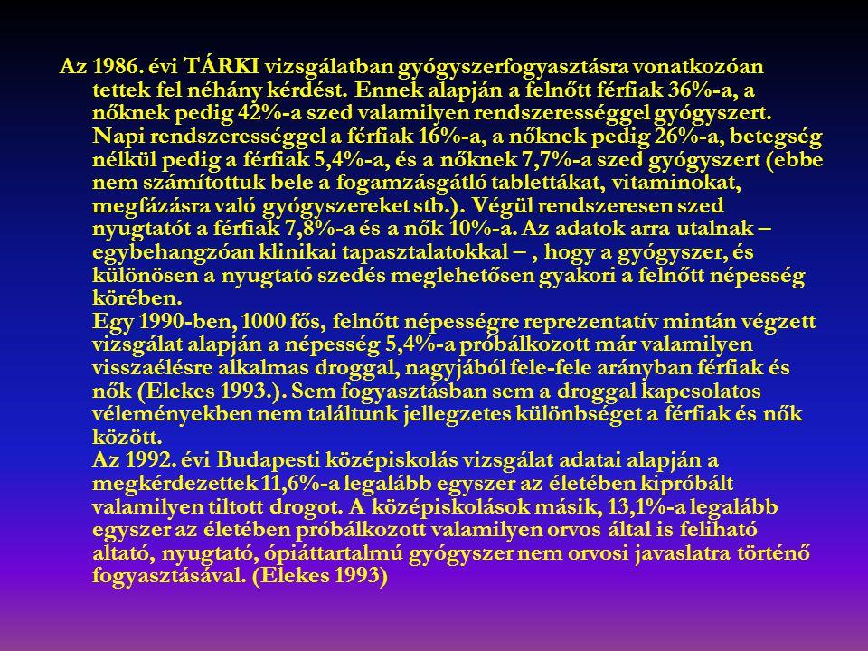 Az 1986. évi TÁRKI vizsgálatban gyógyszerfogyasztásra vonatkozóan tettek fel néhány kérdést.