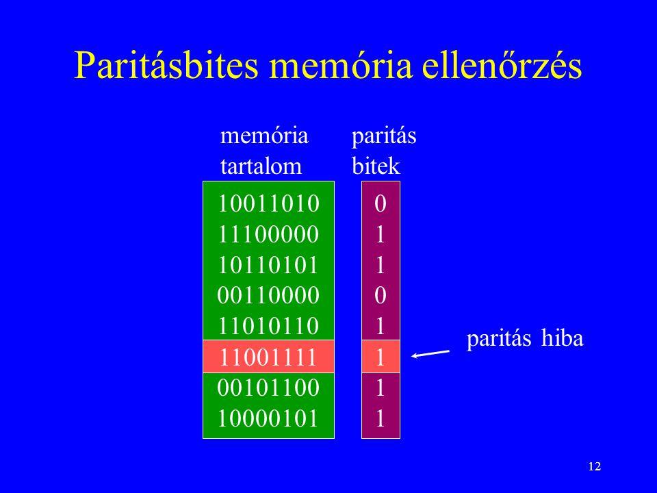 Paritásbites memória ellenőrzés