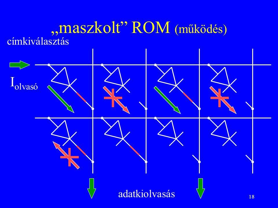 """""""maszkolt ROM (működés)"""