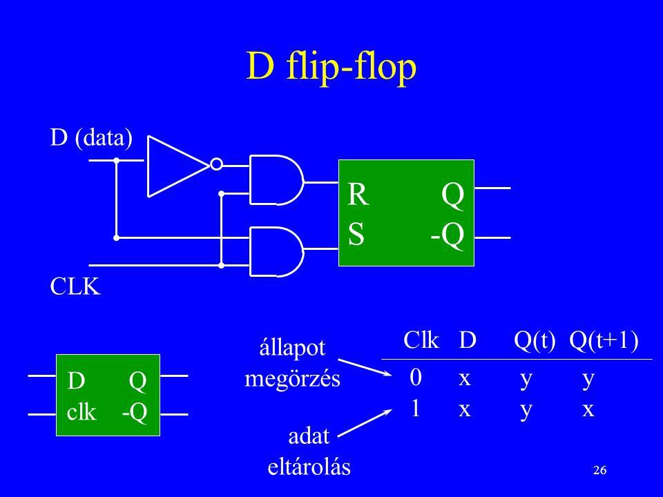D flip-flop R Q S -Q D (data) CLK Clk D Q(t) Q(t+1) állapot 0 x y y