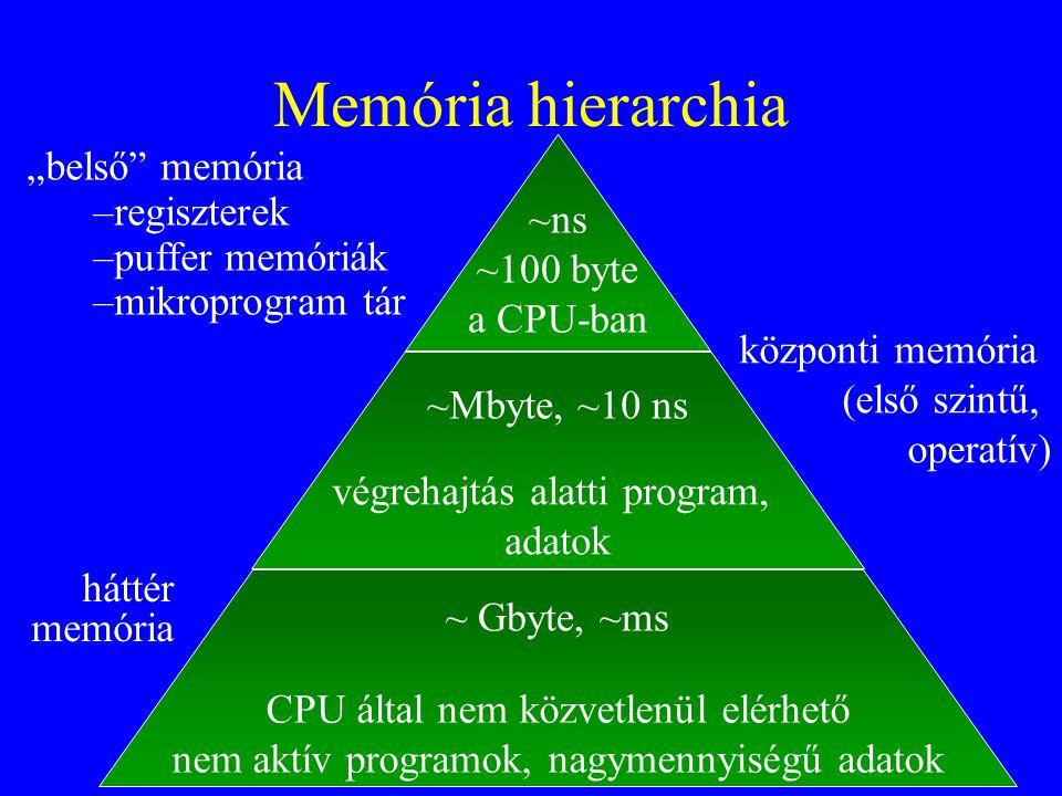 "Memória hierarchia ""belső memória regiszterek puffer memóriák ~ns"