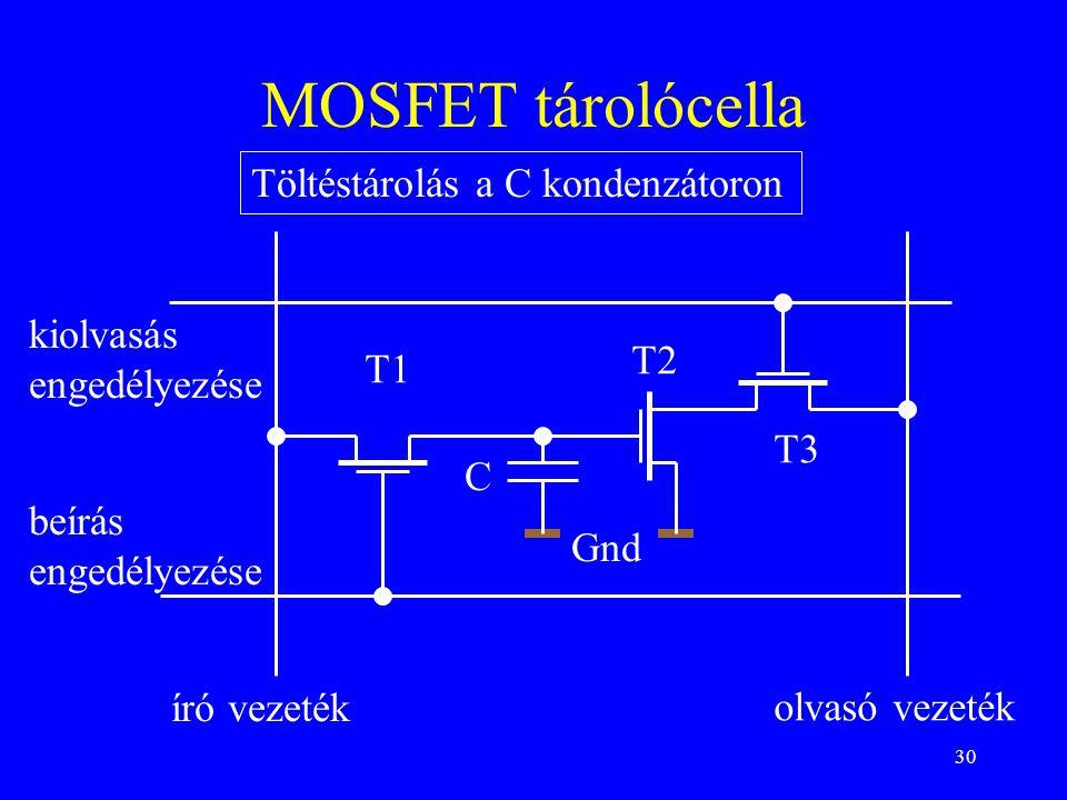 MOSFET tárolócella Töltéstárolás a C kondenzátoron kiolvasás