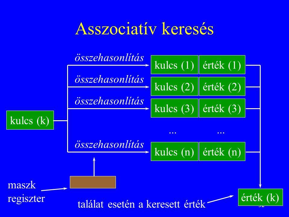 Asszociatív keresés összehasonlítás kulcs (1) érték (1)