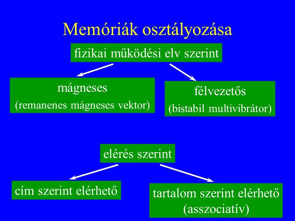 Memóriák osztályozása