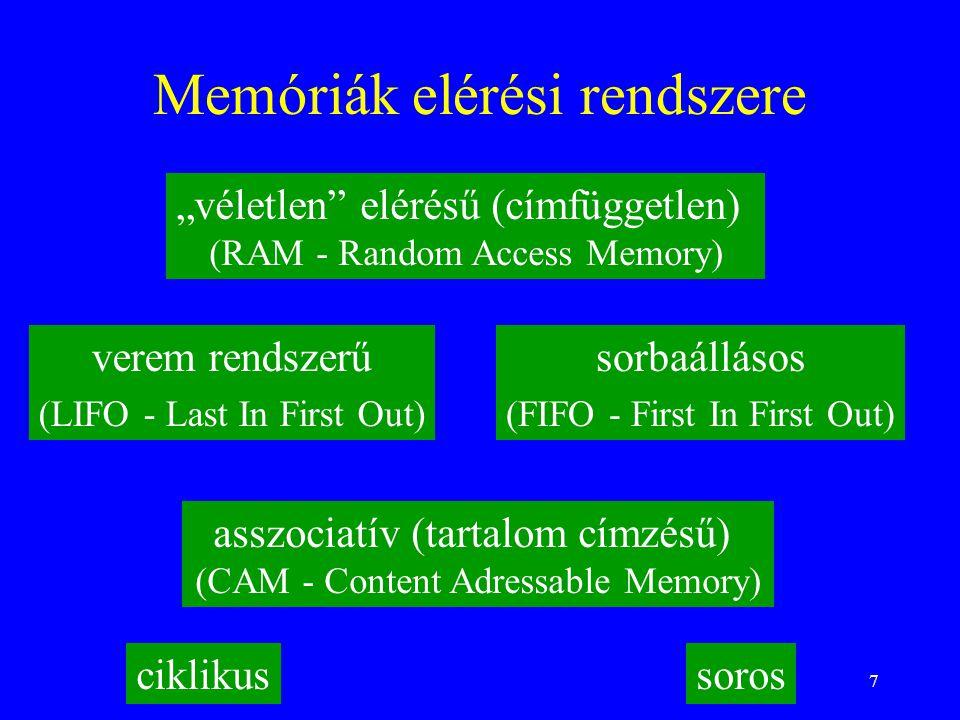 Memóriák elérési rendszere