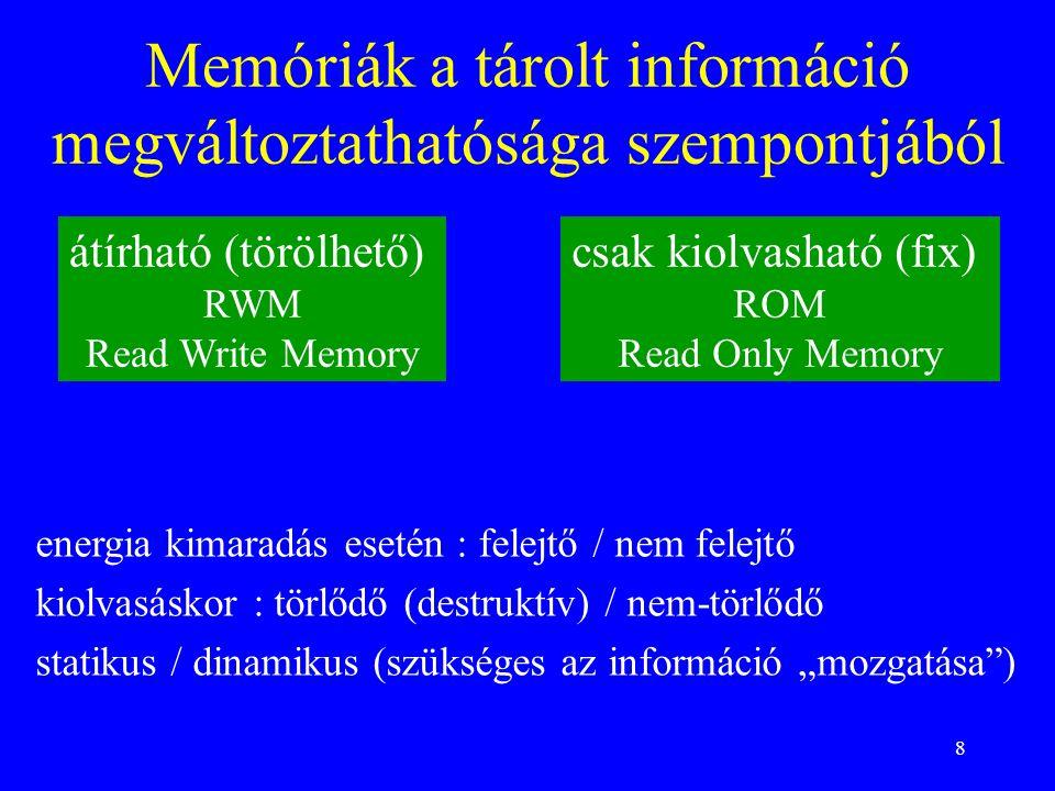 Memóriák a tárolt információ megváltoztathatósága szempontjából