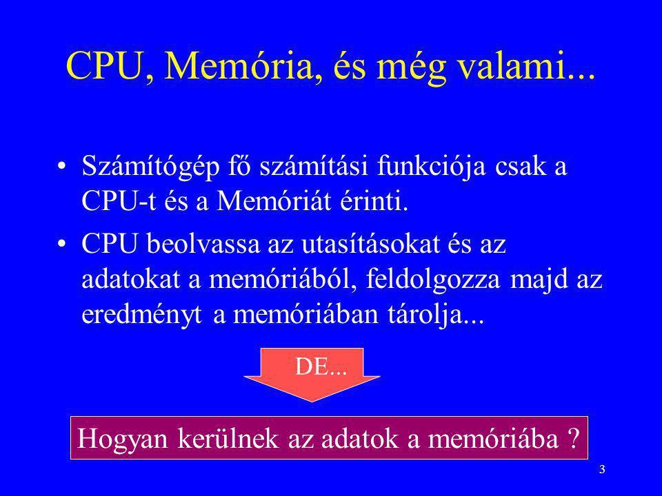 CPU, Memória, és még valami...