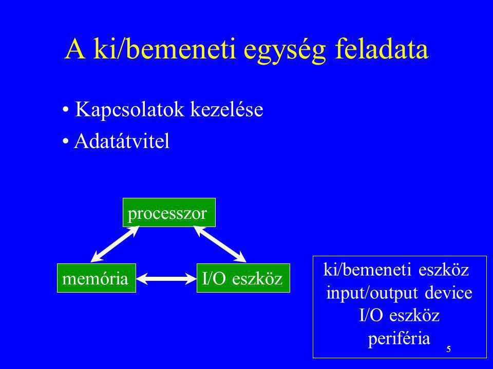A ki/bemeneti egység feladata
