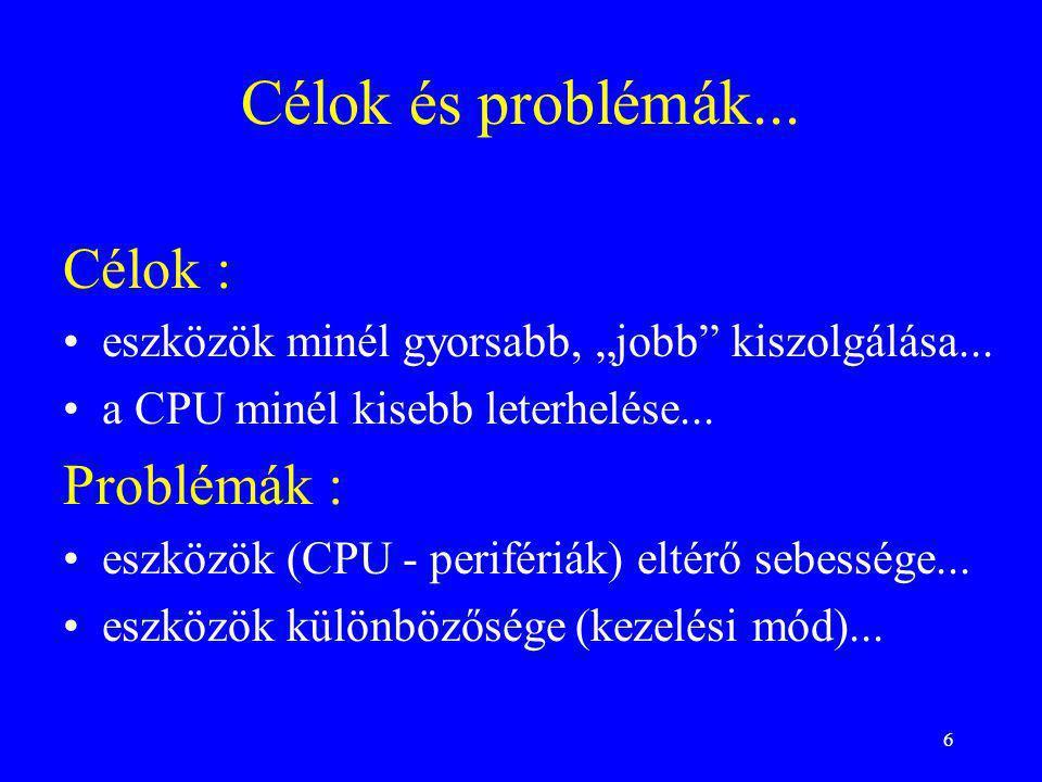 Célok és problémák... Célok : Problémák :