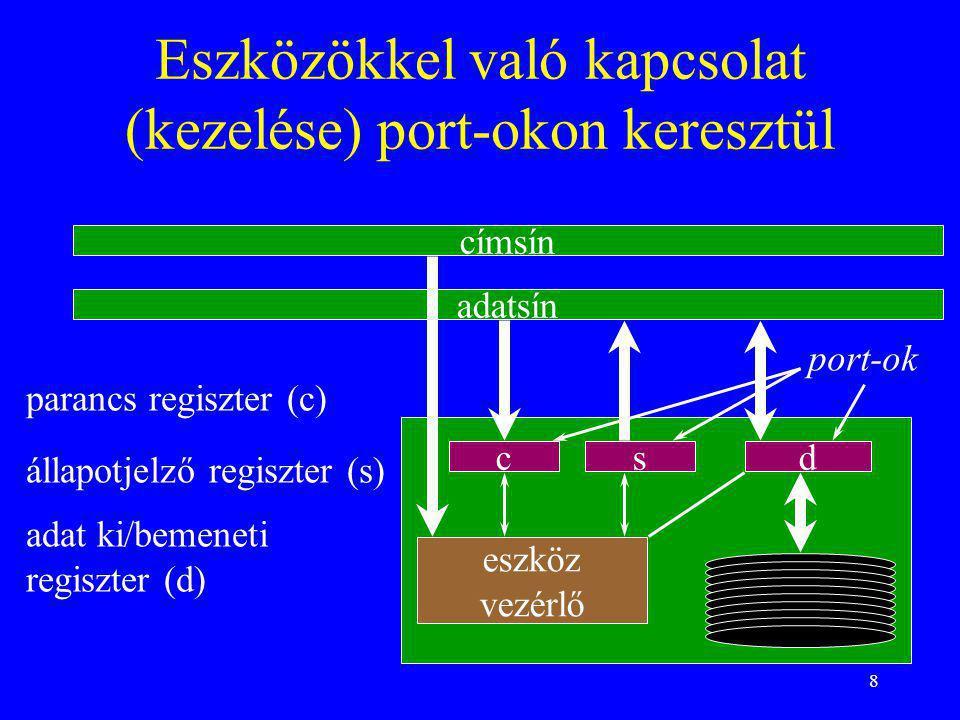 Eszközökkel való kapcsolat (kezelése) port-okon keresztül