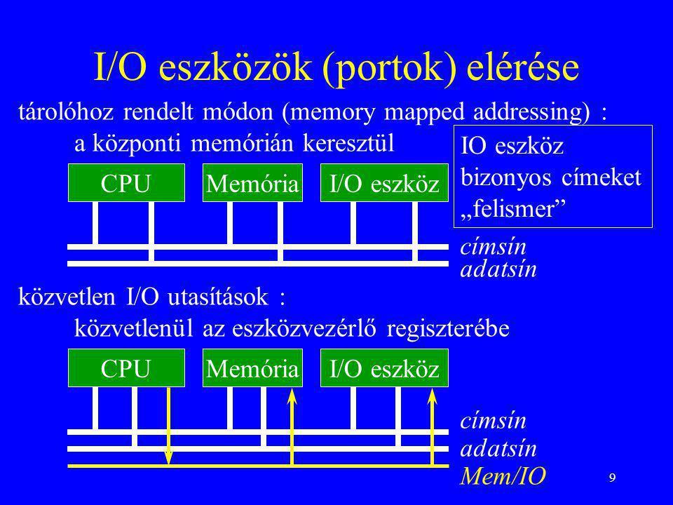 I/O eszközök (portok) elérése