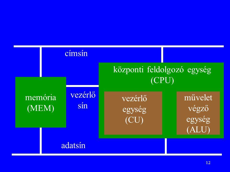 központi feldolgozó egység