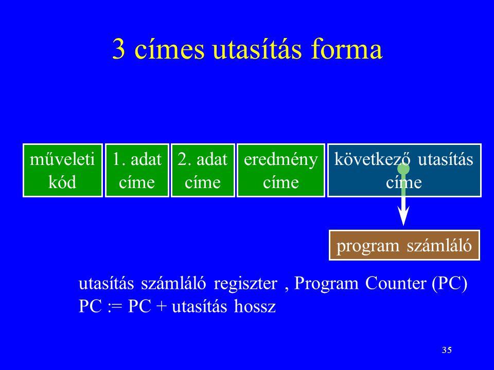 3 címes utasítás forma műveleti kód 1. adat címe 2. adat címe eredmény
