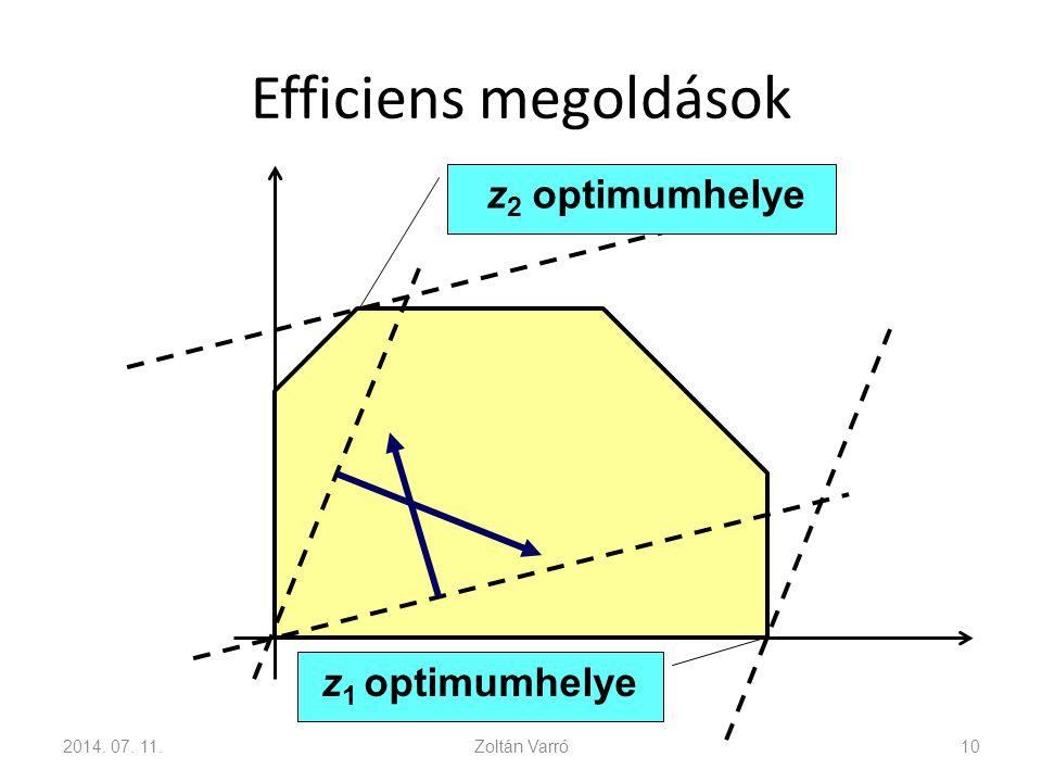 Efficiens megoldások z2 optimumhelye z1 optimumhelye 2017.04.04.