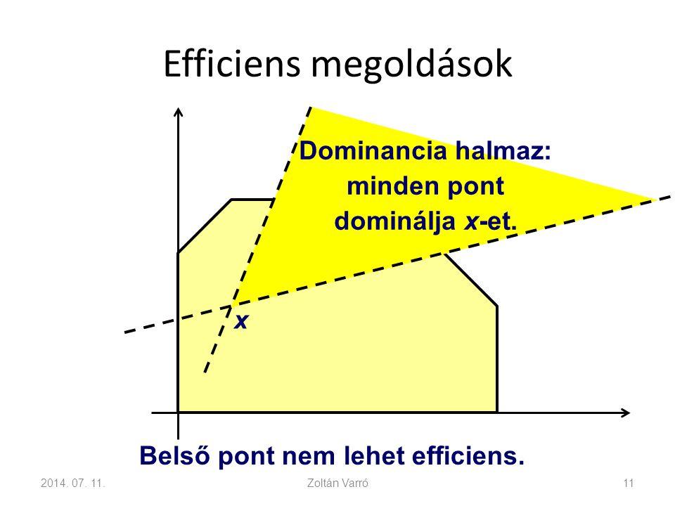 minden pont dominálja x-et. Belső pont nem lehet efficiens.