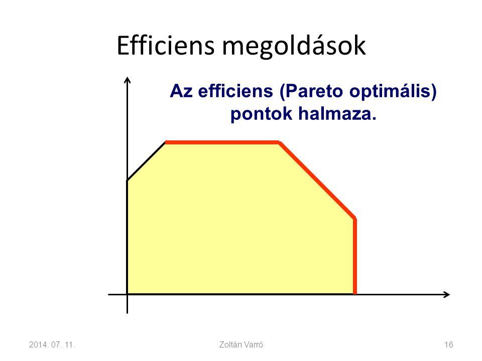 Az efficiens (Pareto optimális) pontok halmaza.