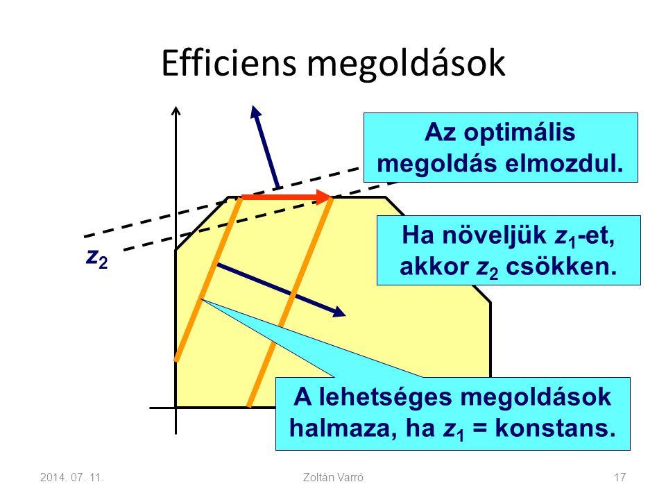 Efficiens megoldások Az optimális megoldás elmozdul.