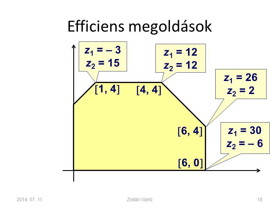 Efficiens megoldások z1 = – 3 z1 = 12 z2 = 15 z2 = 12 z1 = 26 z2 = 2