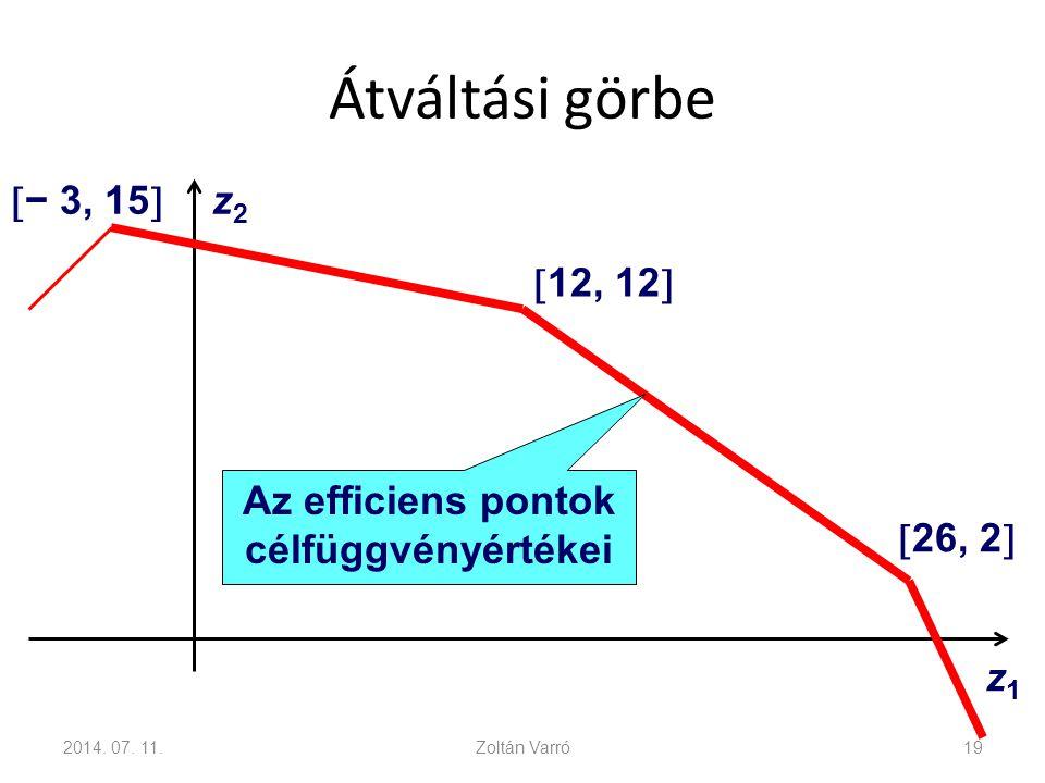 Az efficiens pontok célfüggvényértékei