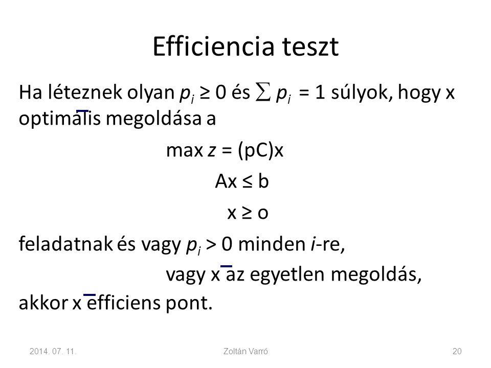 Efficiencia teszt