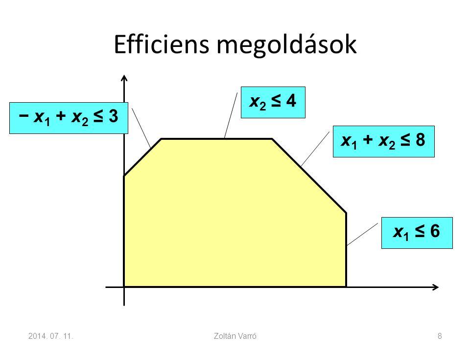 Efficiens megoldások x2 ≤ 4 − x1 + x2 ≤ 3 x1 + x2 ≤ 8 x1 ≤ 6