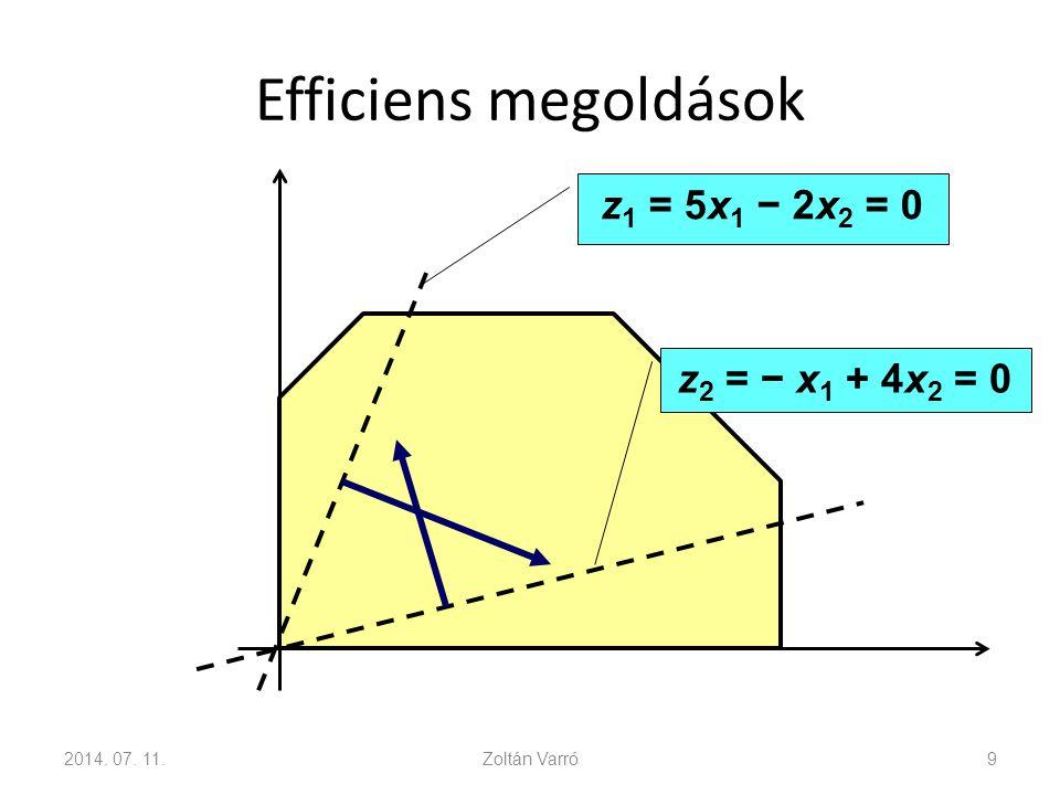 Efficiens megoldások z1 = 5x1 − 2x2 = 0 z2 = − x1 + 4x2 = 0